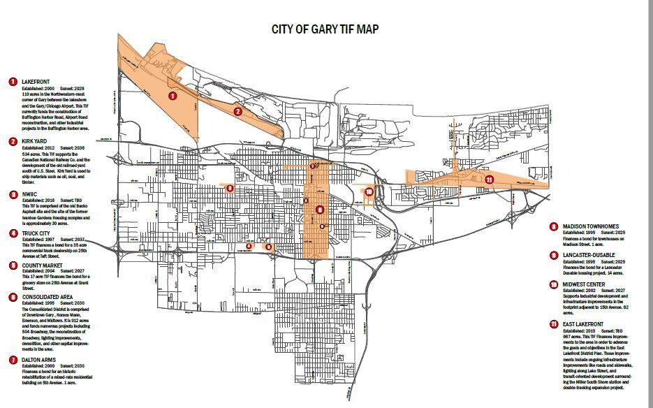 TIF-map